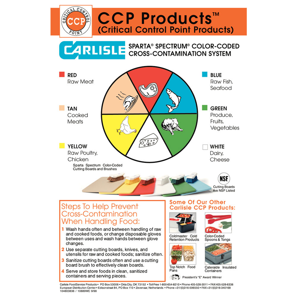 Carlisle 10889WC00 Color-Coded Cross Contamination Wall Chart
