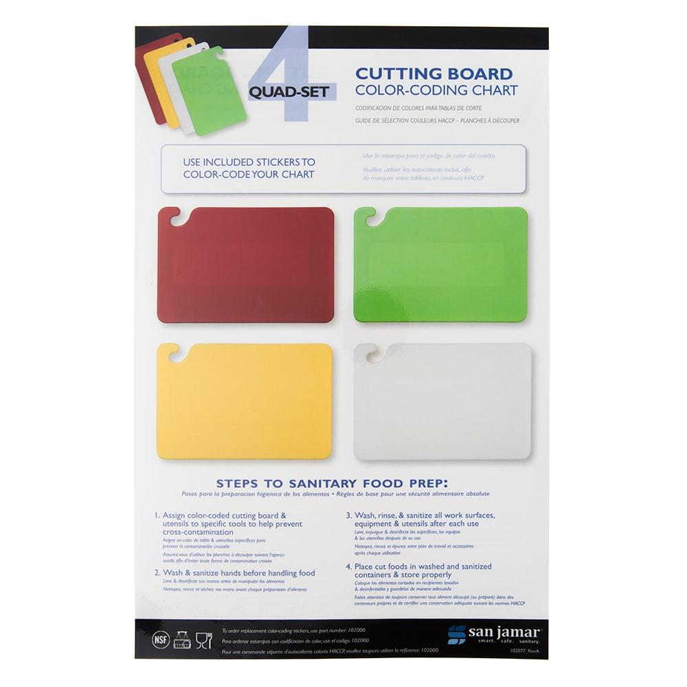 San Jamar QSWLCT Kolor-Cut Smart Chart, 4 board