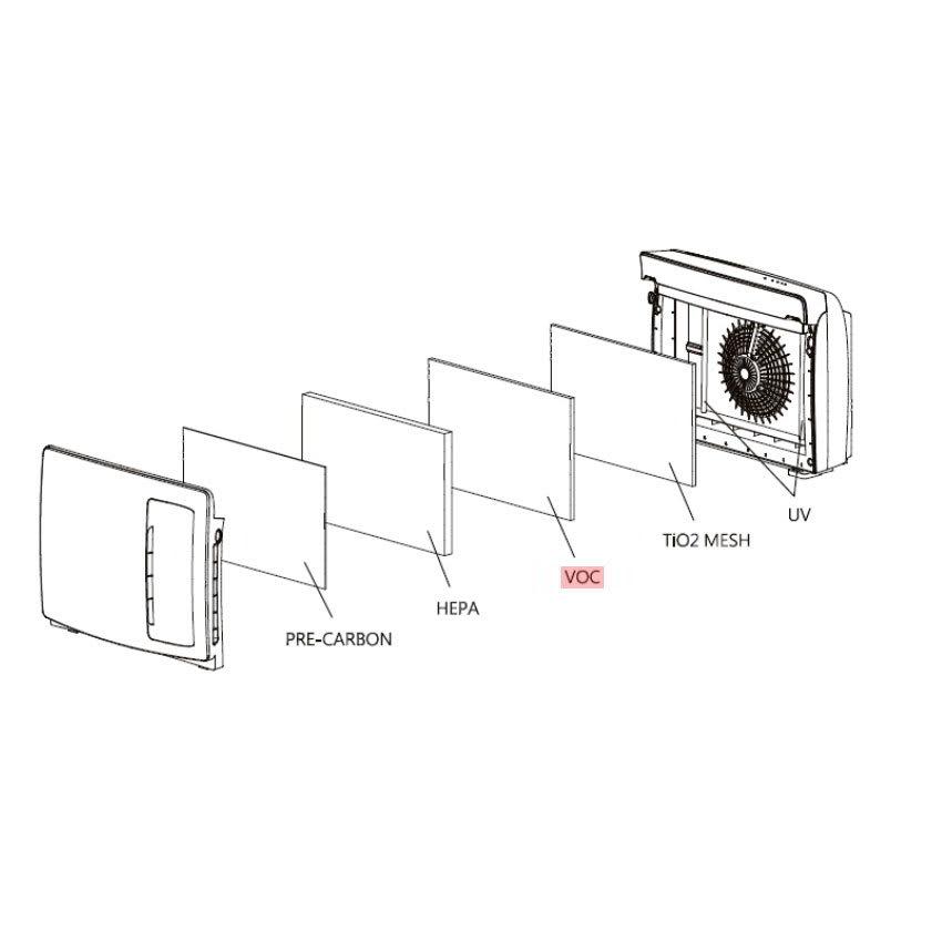 Luma Comfort AP400W-VF Replacement Voc Filter for Ap400W
