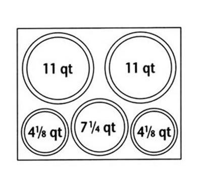 Nemco 66806 Adapter Plate w/ (2)11-qt, (1)7.25-qt & (2)4.13-qt Inset Holes For Model 6062A